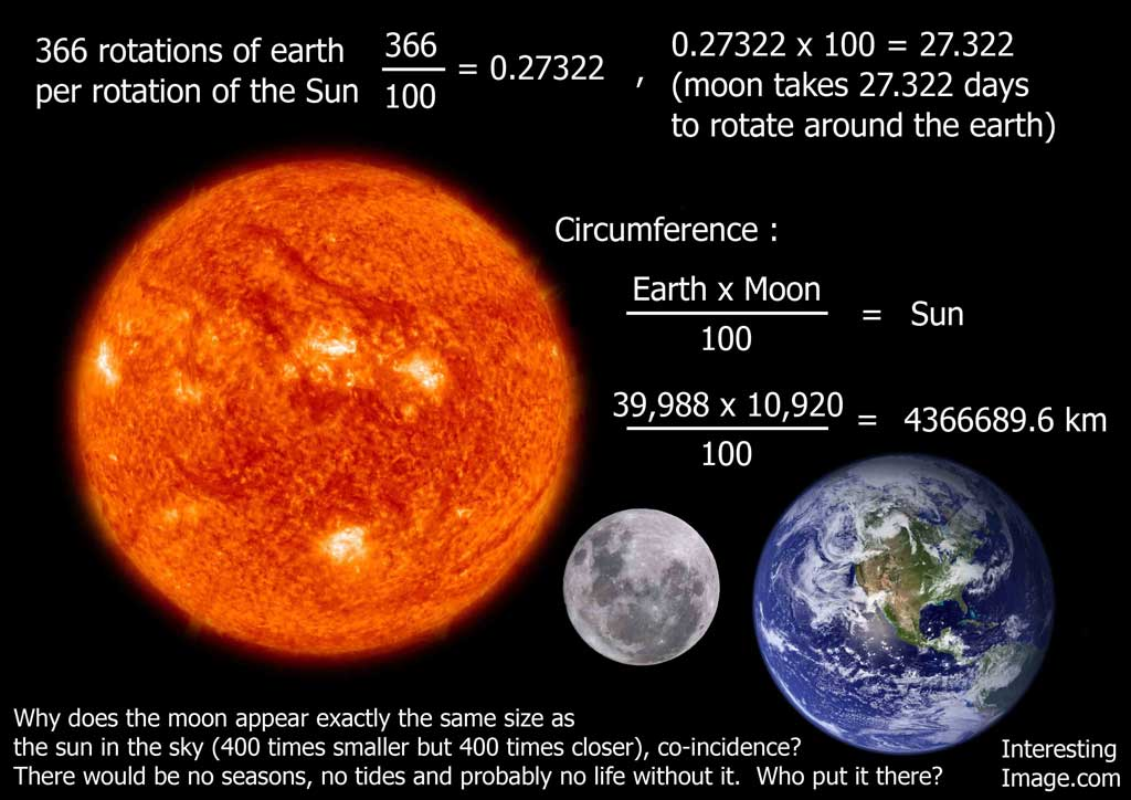 compare moon sun earth - photo #2